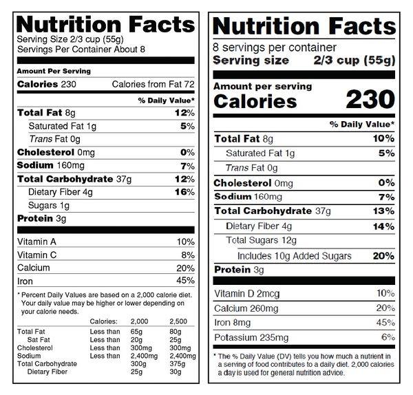 FDA sets 2018 deadline for added sugars on food labels