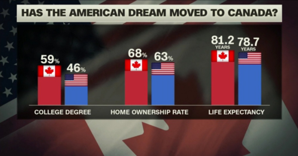 Cdn dream ii