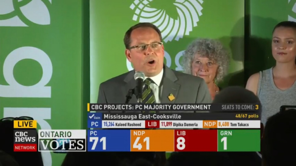 Green party ontario