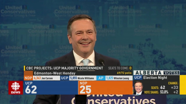 Jason-kenney-ucp-speech