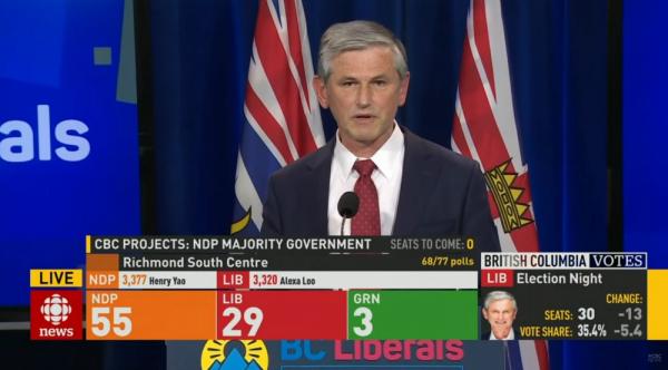 Bc-liberals-2020