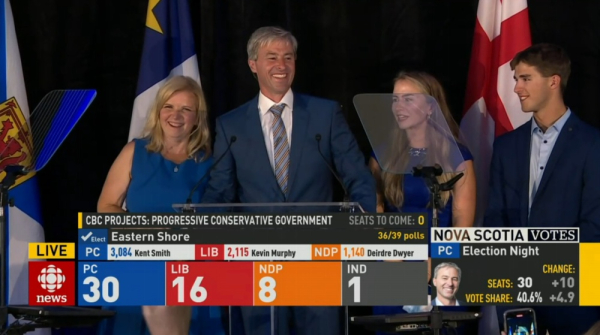 Ns2021-houston-election